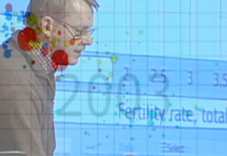 Hans Rosling | Statistics about global development